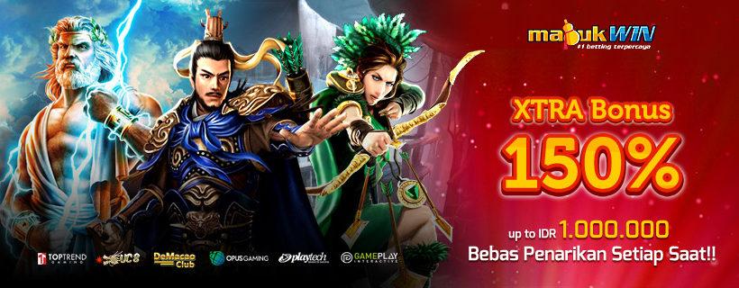 Tips Pilihan Situs Slot Terbaik Di Indonesia 2020